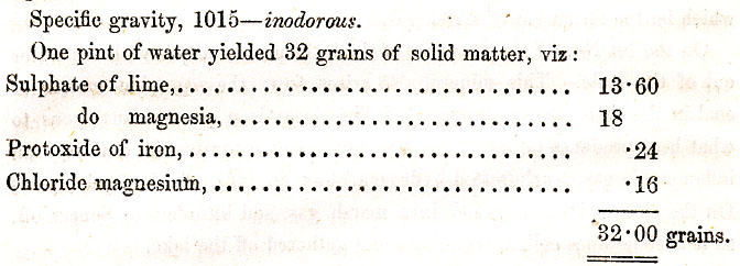 Delafield SURVEY OF SENECA COUNTY 1851